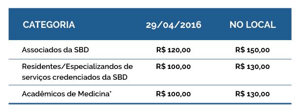 tabela2_hotsite_JornadaMultisservicos